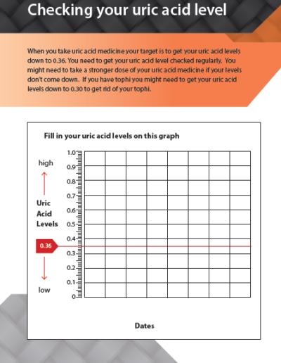 10- Stop gout brochure 2017